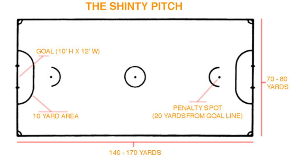 shinty pitch diagram